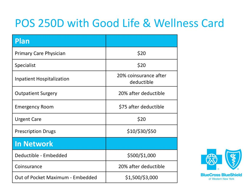 5 POS 250D with Good Life & Wellness Card Plan Primary Care Physician $20  Specialist Inpatient Hospitalization 20% coinsurance after deductible ...