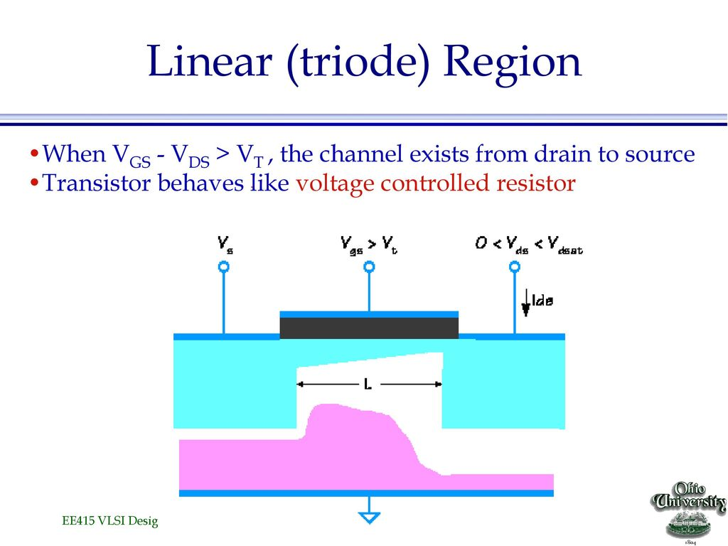 The Devices Mos Transistor Ppt Download Voltagecontrolledresistor Measuringandtestcircuit Circuit 9 Linear