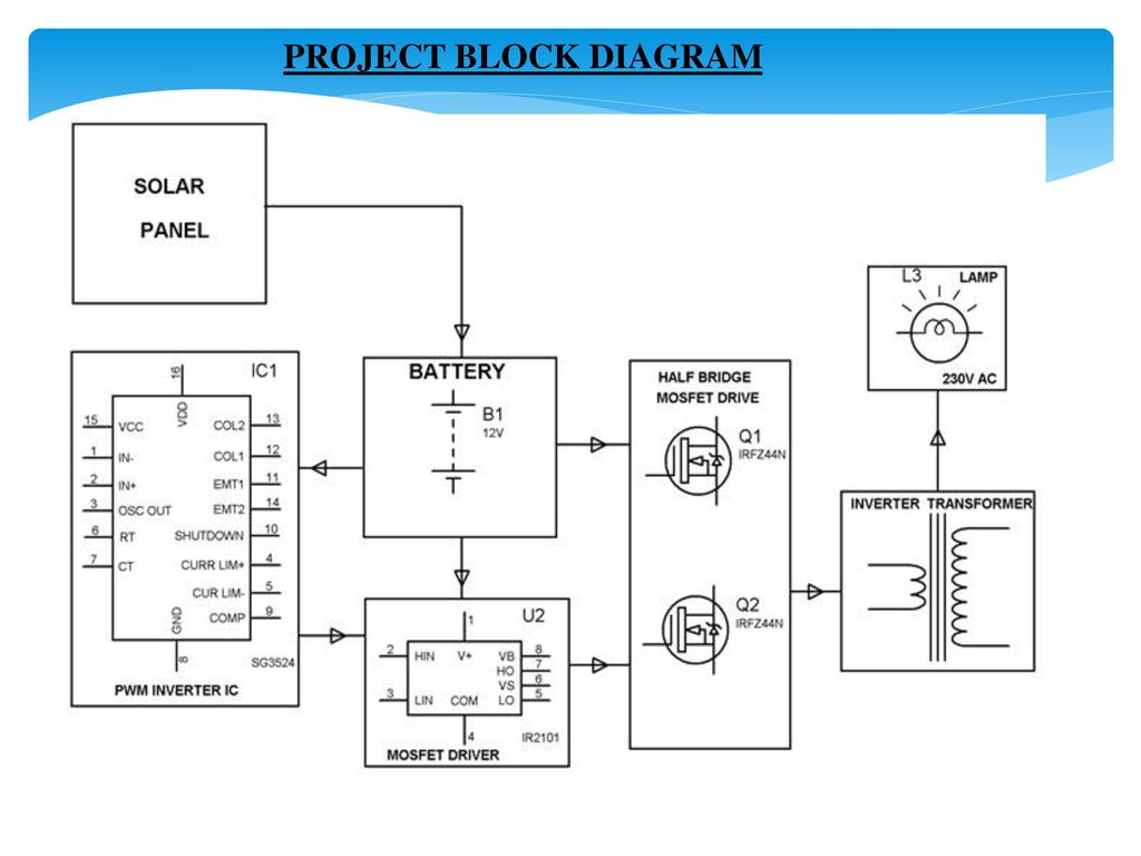 Farmer Friendly Solar Based Electric Fence Ppt Video Online Download Schematic Fences