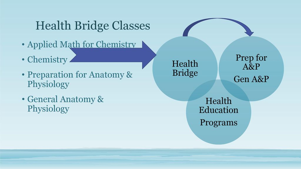 Creating Health Education Pathways - ppt video online download