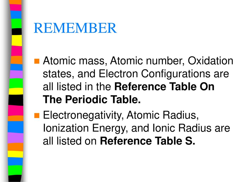 remember atomic mass atomic number oxidation states and electron configurations are all listed