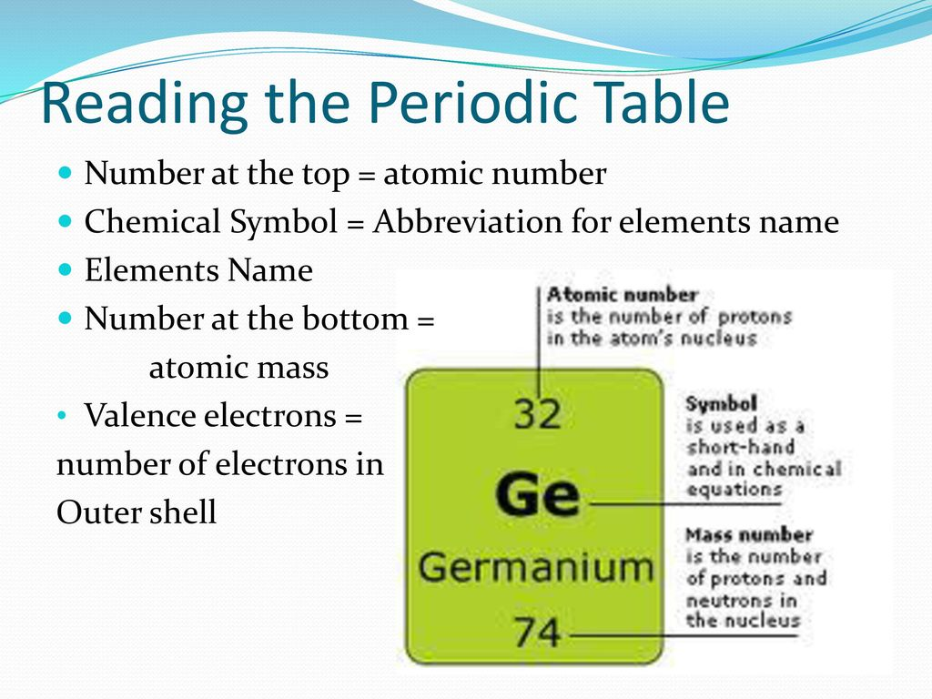 Sn3 the periodic table ppt download reading the periodic table urtaz Images
