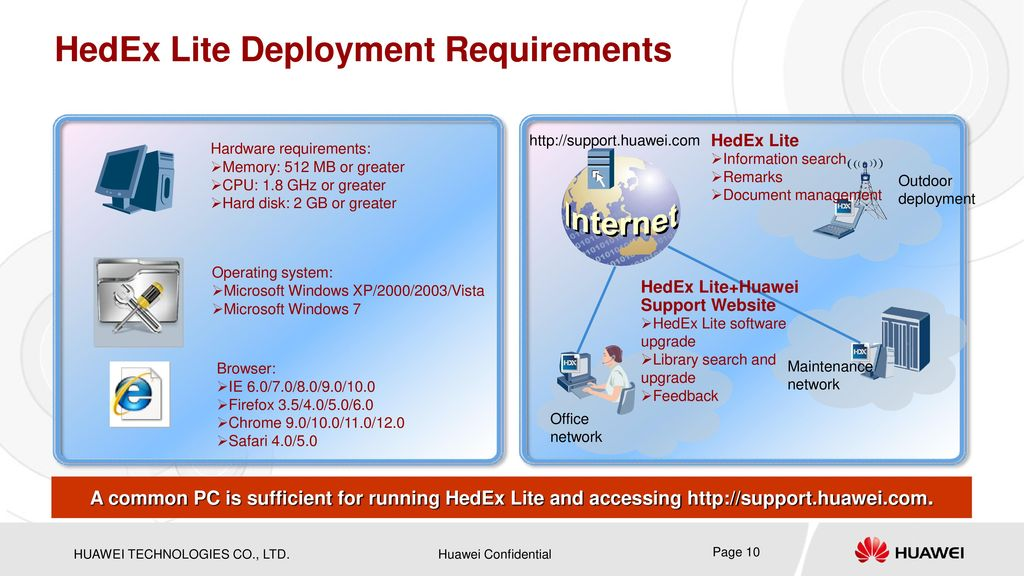 HedEx Lite Obtaining and Using Huawei Documentation Easily - ppt