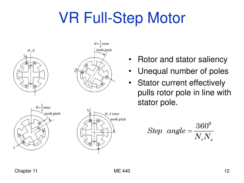 Me 440 Numerically Controlled Machine Tools Ppt Video Online Download Lmd18200 For Sensing And Controlling Motor Current Circuit Diagram Vr Full Step Rotor Stator Saliency Unequal Number Of Poles