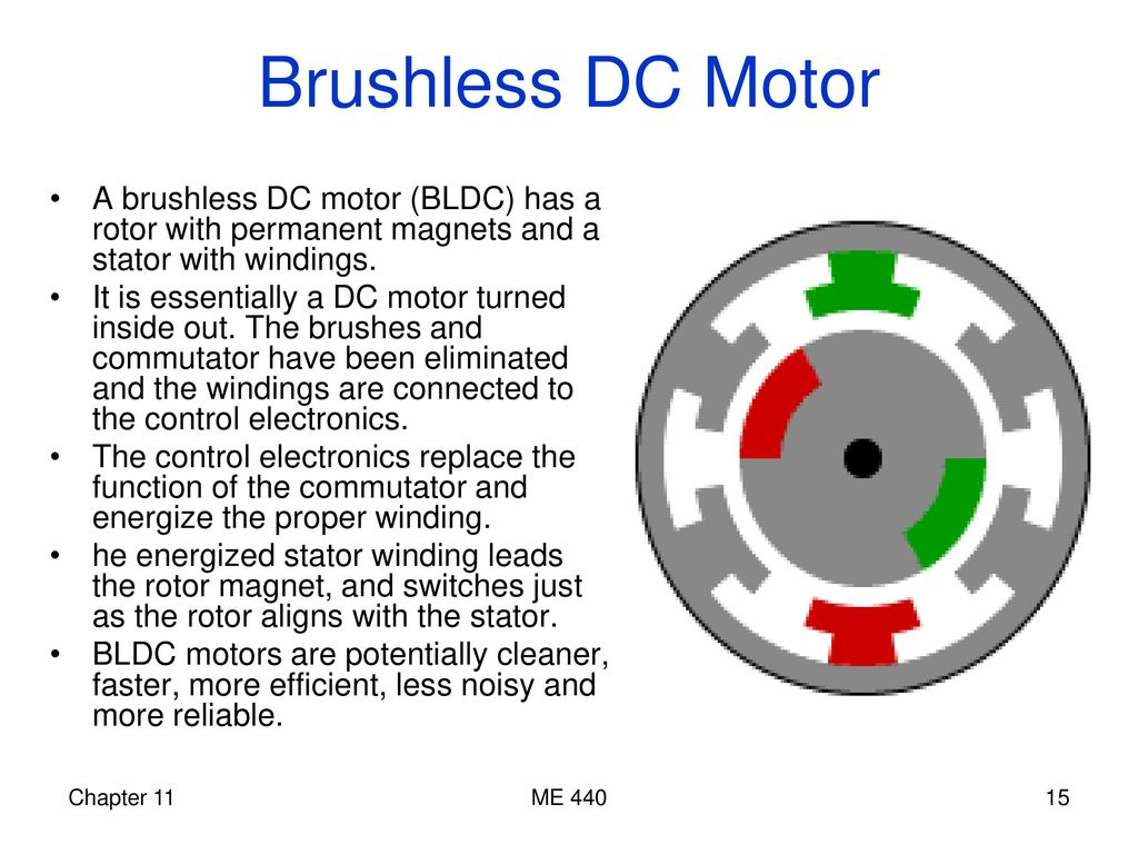 Me 440 Numerically Controlled Machine Tools Ppt Video Online Download Lmd18200 For Sensing And Controlling Motor Current Circuit Diagram Brushless Dc A Bldc Has Rotor With Permanent Magnets