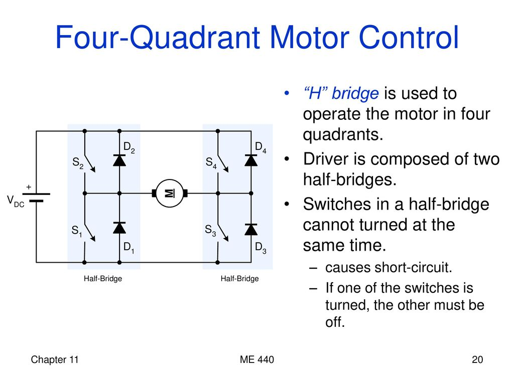 Me 440 Numerically Controlled Machine Tools Ppt Video Online Download Lmd18200 For Sensing And Controlling Motor Current Circuit Diagram Four Quadrant Control