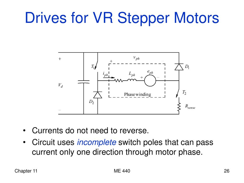 Me 440 Numerically Controlled Machine Tools Ppt Video Online Download Functional Diagram Of The Lmd18200 Current Sensing Circuitry Drives For Vr Stepper Motors
