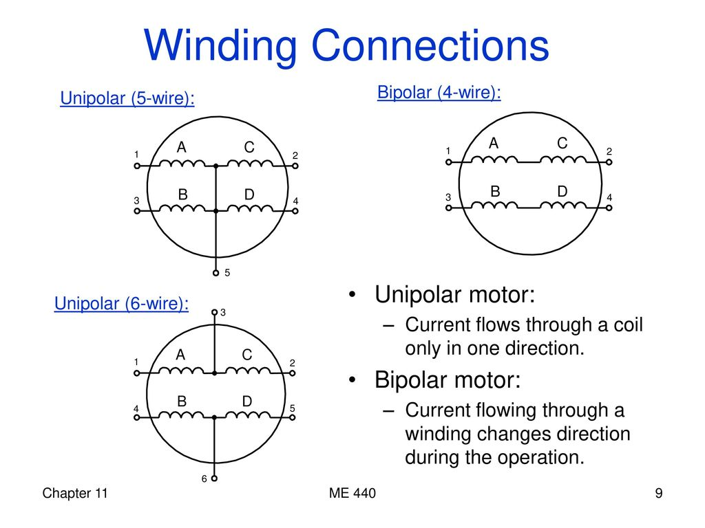 Me 440 Numerically Controlled Machine Tools Ppt Video Online Download Lmd18200 For Sensing And Controlling Motor Current Circuit Diagram Winding Connections Unipolar Bipolar