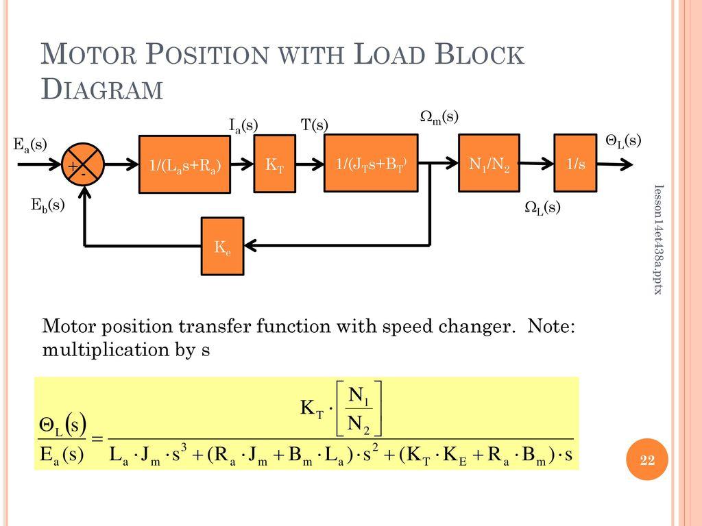 block diagram reducer block diagram reducer wiring diagrams show block diagram reduction problems block diagram reducer wiring diagrams