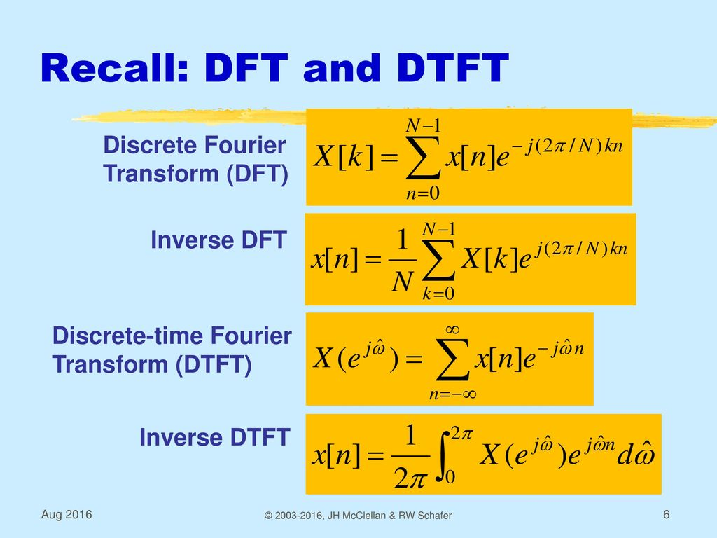 Lecture 19 Spectrogram: Spectral Analysis via DFT & DTFT
