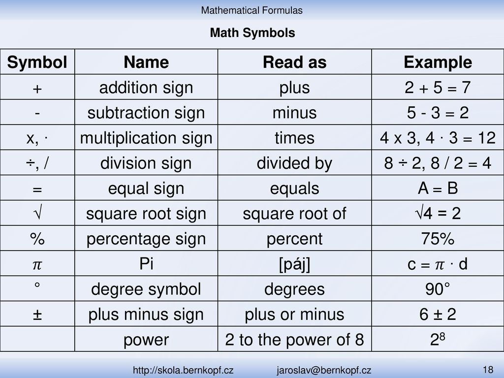 mathematical formulas - ppt download