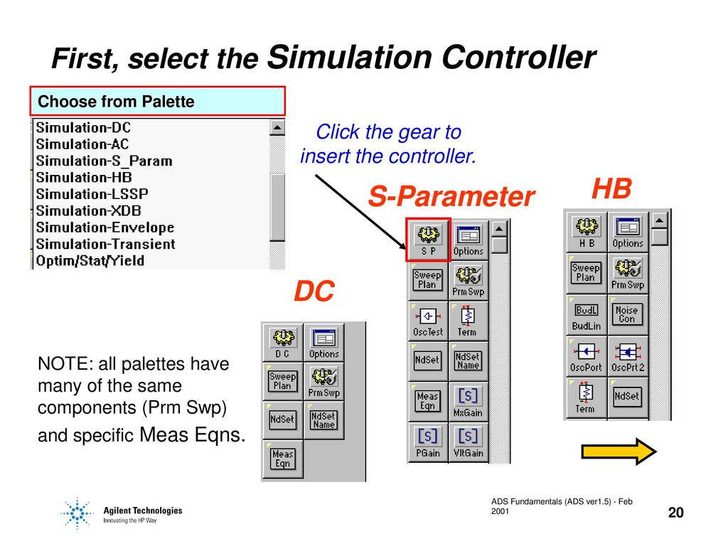 ADS and Circuit Simulation Fundamentals - ppt download