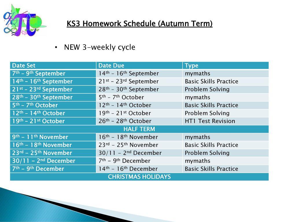 KS3 Mathematics Information Evening - ppt download