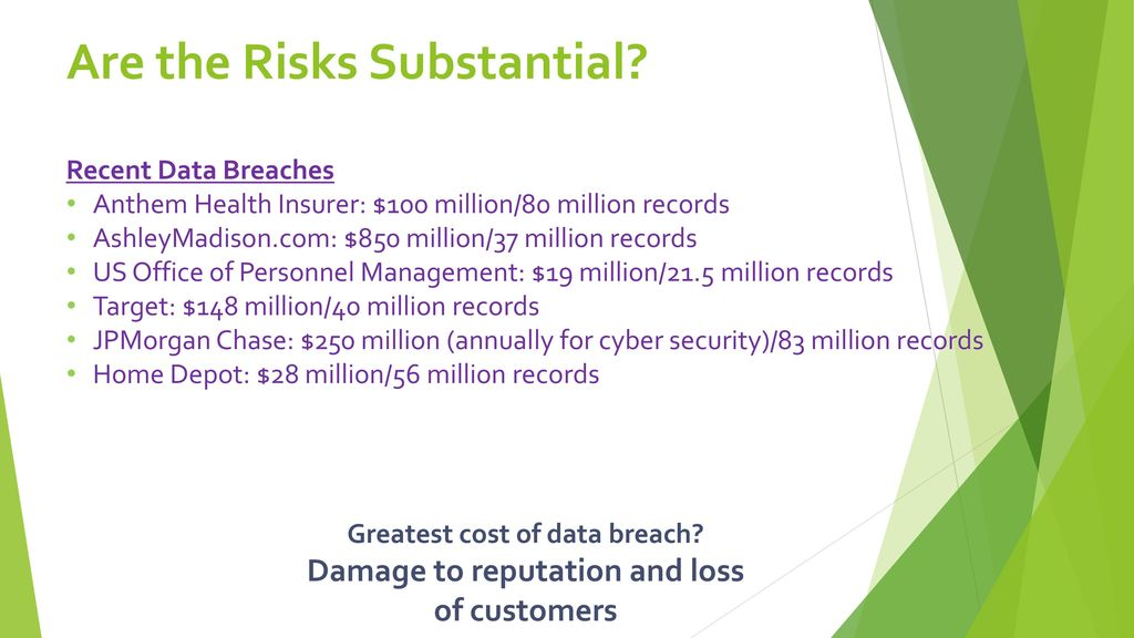 Preventing & Responding to Data Breaches - ppt download