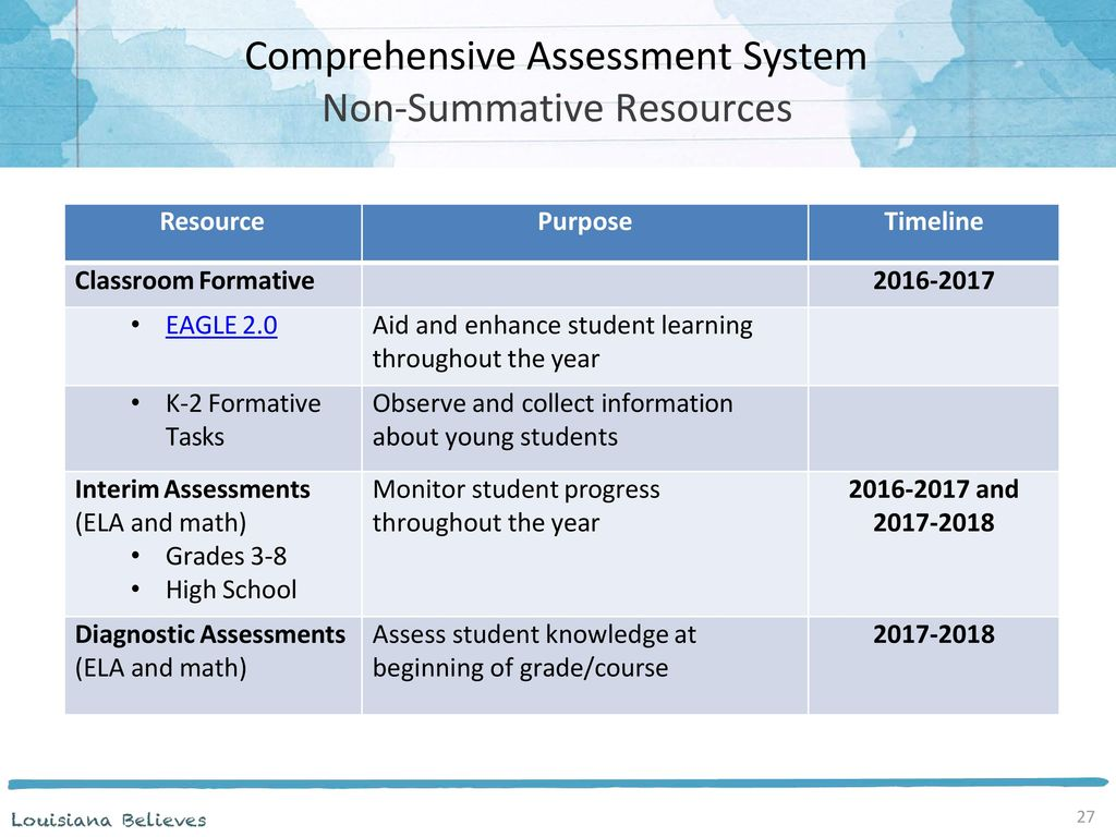 A Discussion of the ELA and Mathematics Assessment System - ppt download