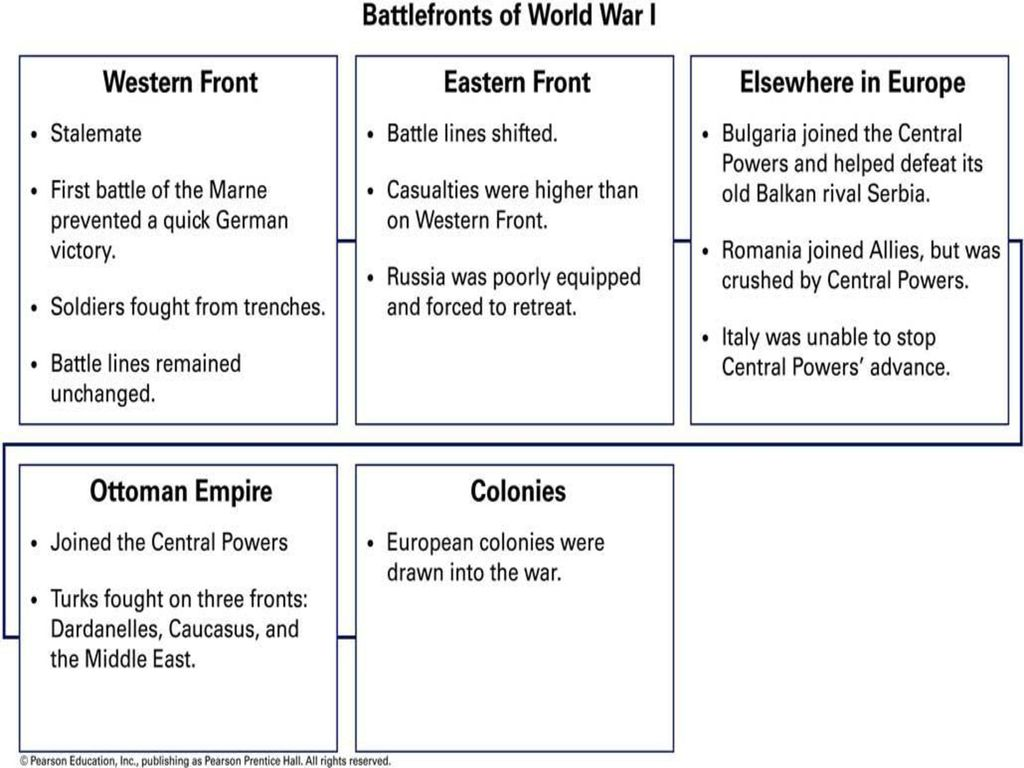 a new kind of war preview main idea reading focus ppt download rh slideplayer com section 2 notetaking study guide answers chapter 2 notetaking study guide
