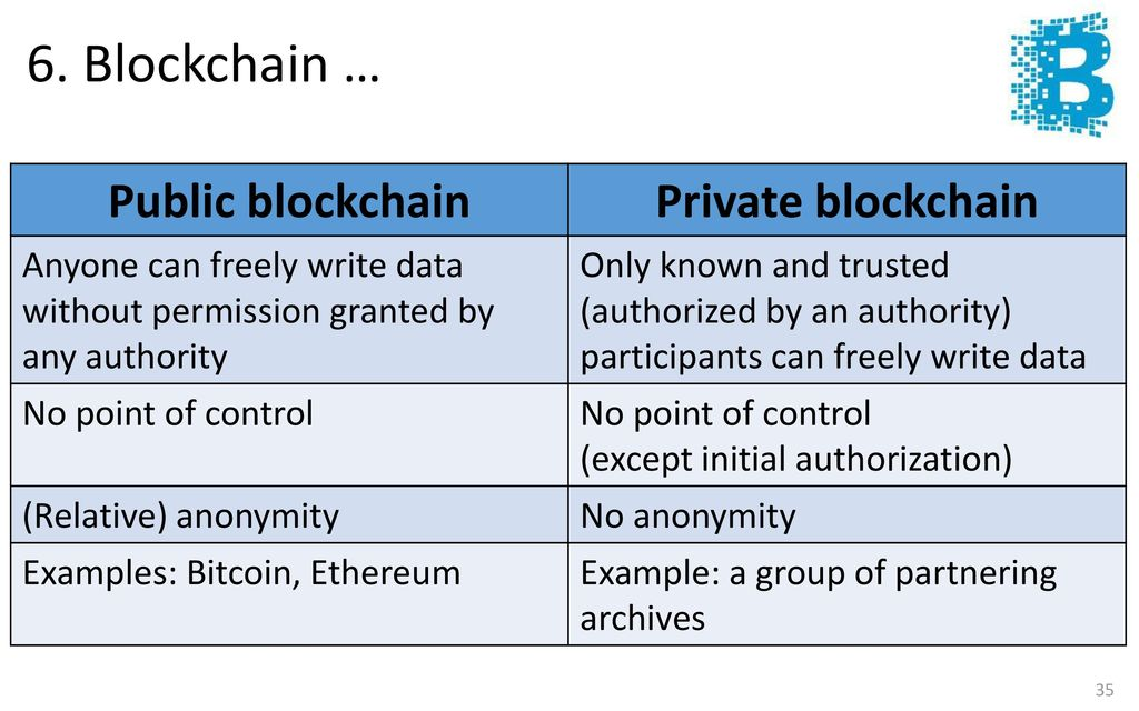New Technologies Applicable To Document Management Blockchain