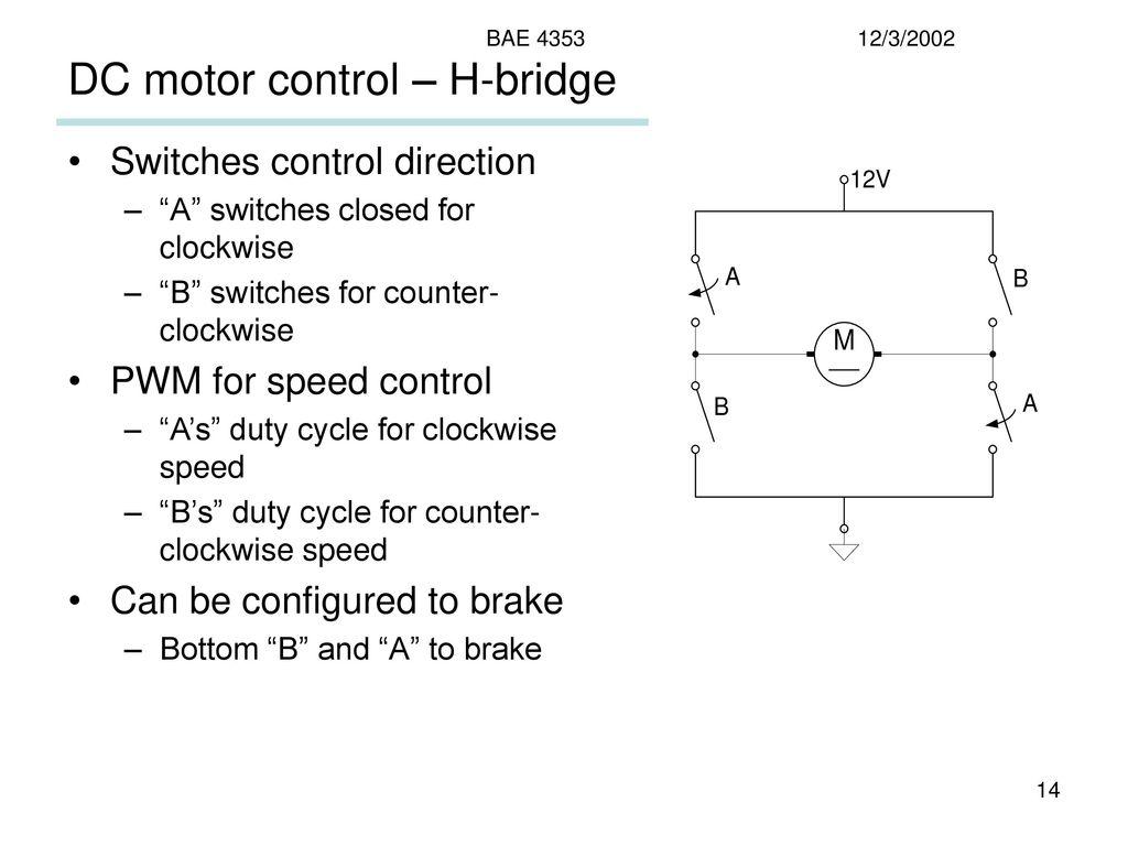 Electric Motors Classification Types Function Dc Ac Universal Motor Speed Control Circuit H Bridge
