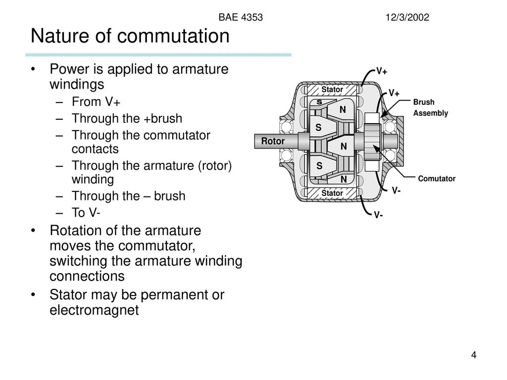 Electric Motors Classification Types Function Dc Ac Internal Connection For 115 230 Motor Elctric 4 Nature
