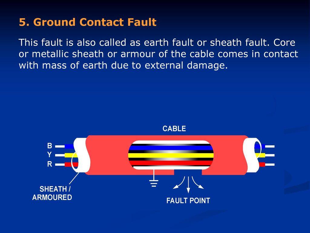 Telemetrics Equipments Pvt Ltd Ppt Download Circuit Breakers Gt Id Series Earth Leakage Breaker Ground Contact Fault