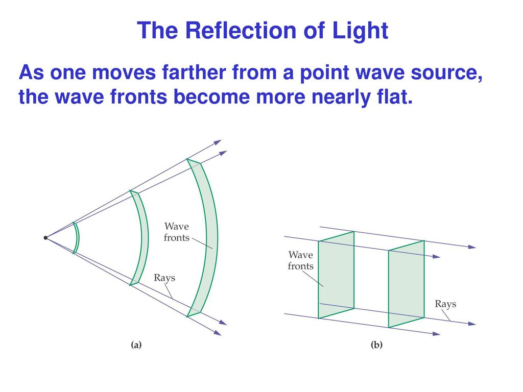 Geometric Optics Ebook