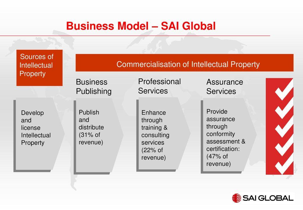 Sai Global Training