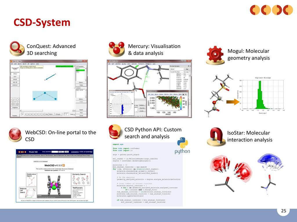 The Cambridge Structural Database - ppt video online download
