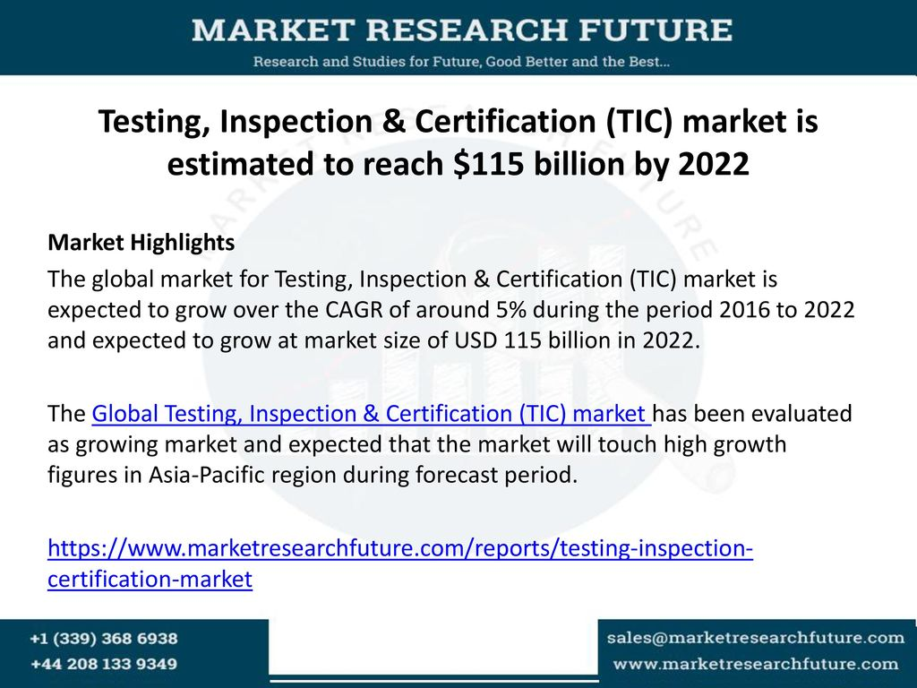 Market Research Future Published A Half Cooked Report On Testing