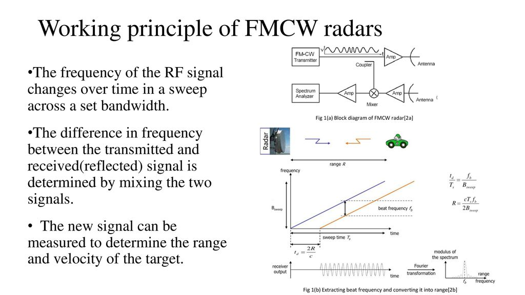 Applications Of Radar Systems In Collision Avoidance Ppt Video