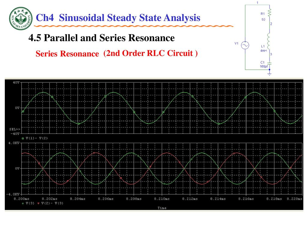 Ch4 Sinusoidal Steady State Analysis Ppt Video Online Download Dc Help Solving A 2ndorder Rlc Circuit Electrical Engineering 62