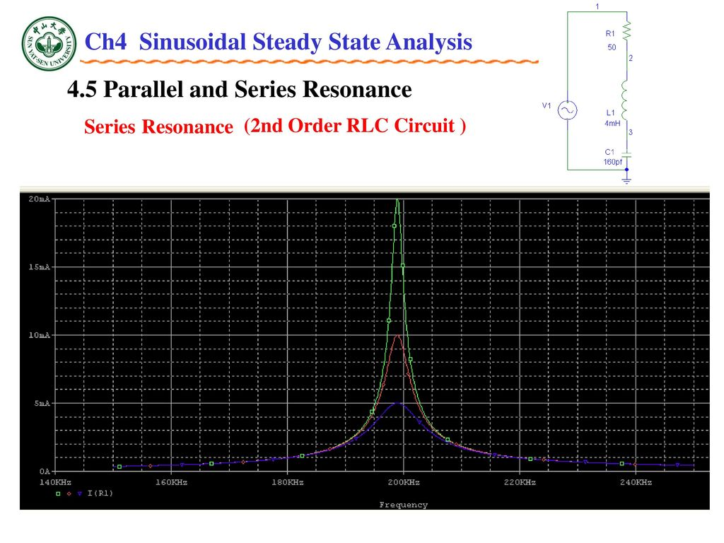 Ch4 Sinusoidal Steady State Analysis Ppt Video Online Download Resonance In Seriesparallel Circuits Ac 64 45 Parallel And Series 2nd Order Rlc Circuit