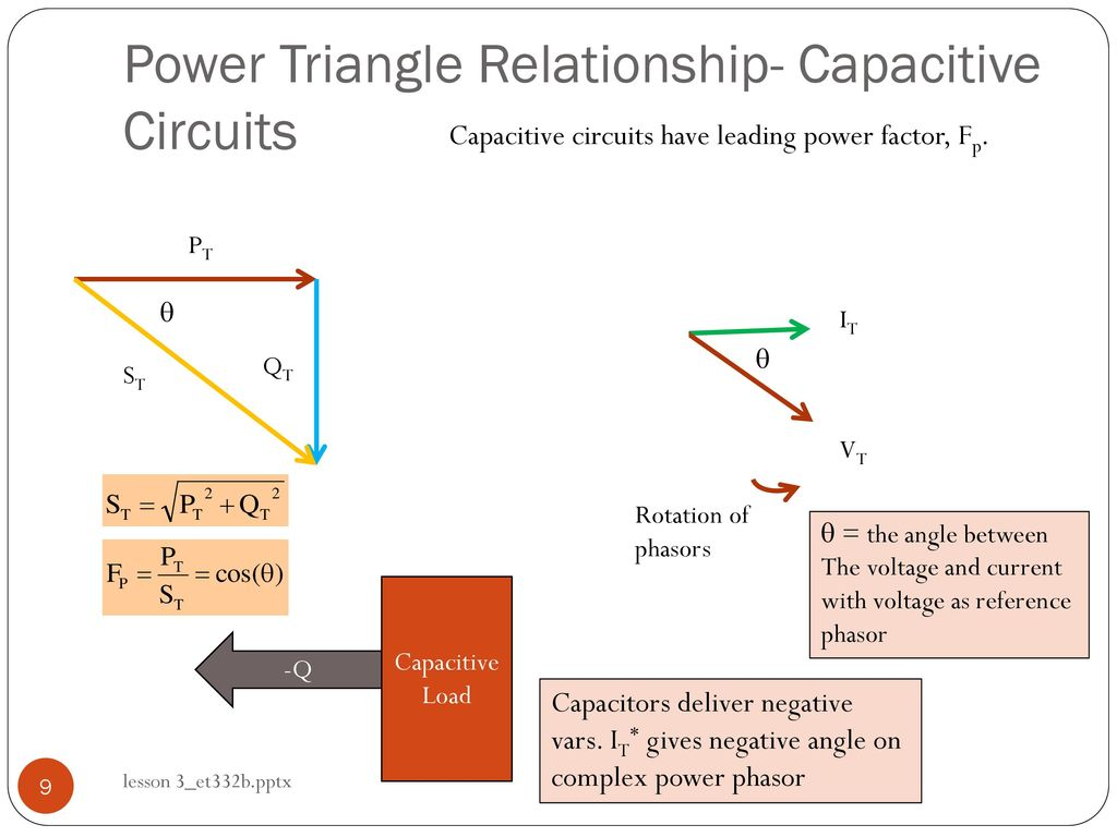 Lesson 3 Ac Power In Single Phase Circuits Ppt Download Circuit Diagram Triangle Relationship Capacitive