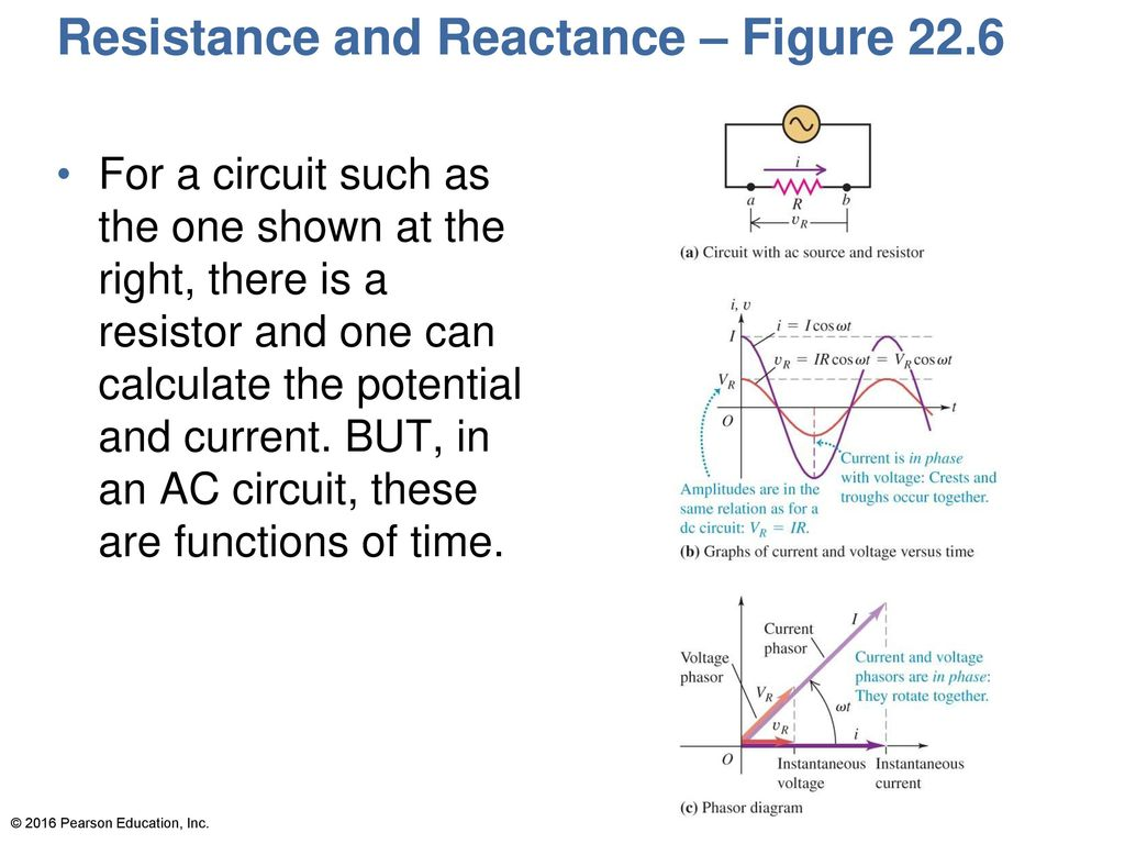 Chapter 22 Alternating Current Ppt Download Diagram B The Produced In 6 Resistance