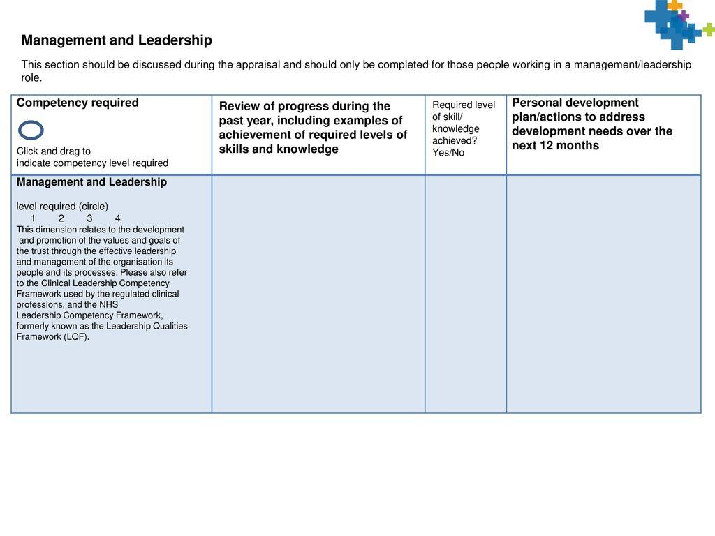 nhs leadership examples