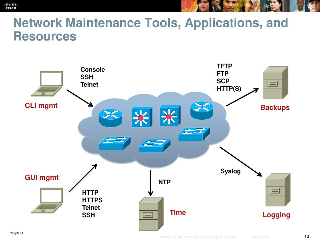 Chapter 1: Planning Maintenance for Complex Networks - ppt video