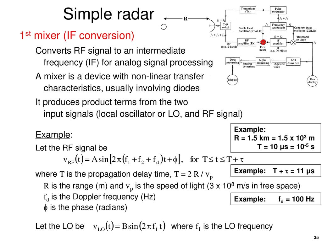 Introduction to Radar Systems - ppt download