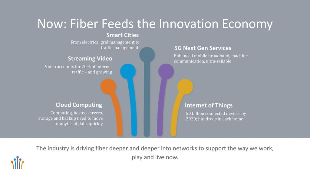 From FTTX to Fiber Everywhere - ppt download