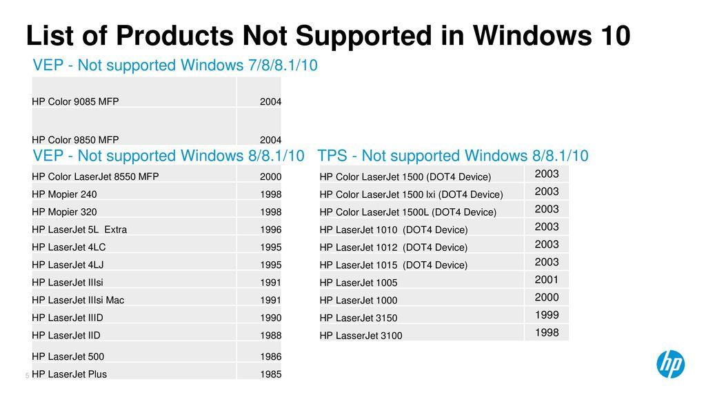 hp laserjet 500 color m551 driver windows 8 64 bit