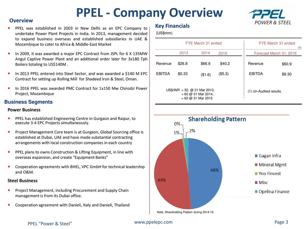 PPEL UAE Company Profile - ppt download
