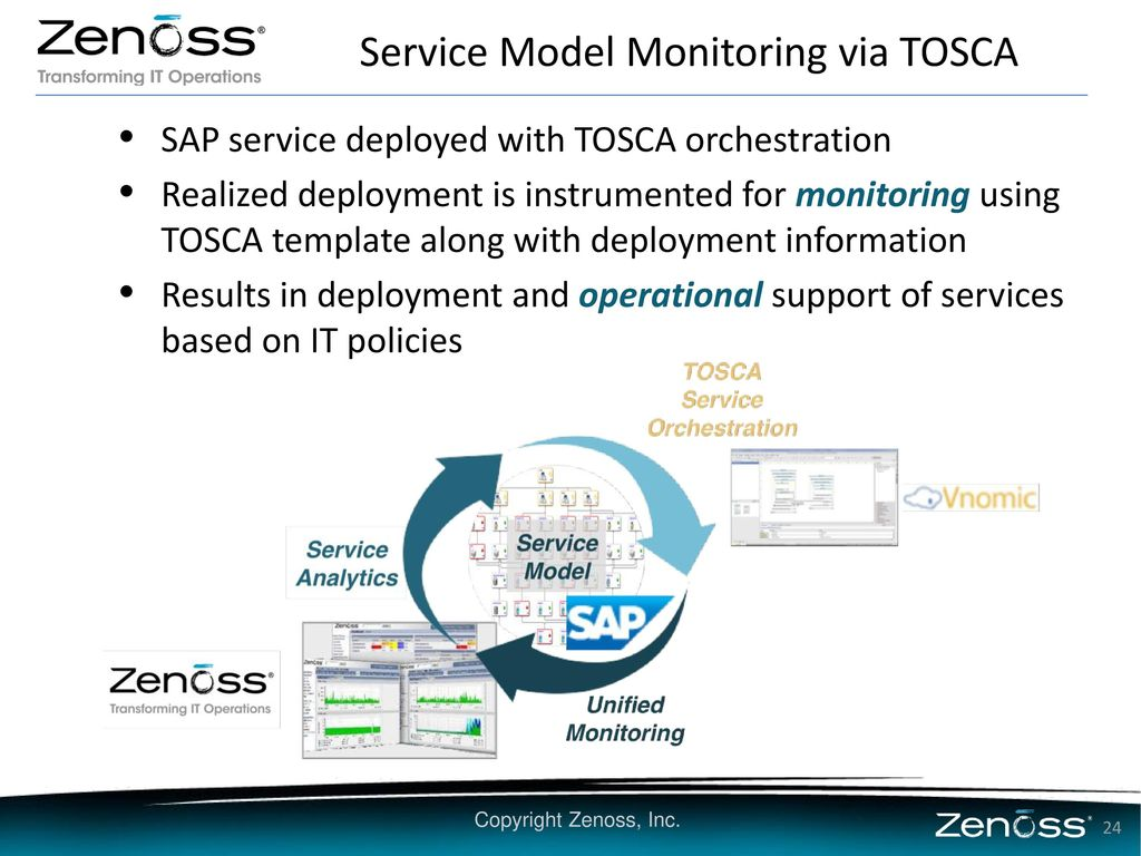 Tosca topology and orchestration specification for cloud service model monitoring via tosca malvernweather Images