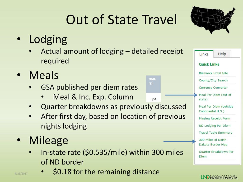 Out of State Travel Lodging Meals Mileage