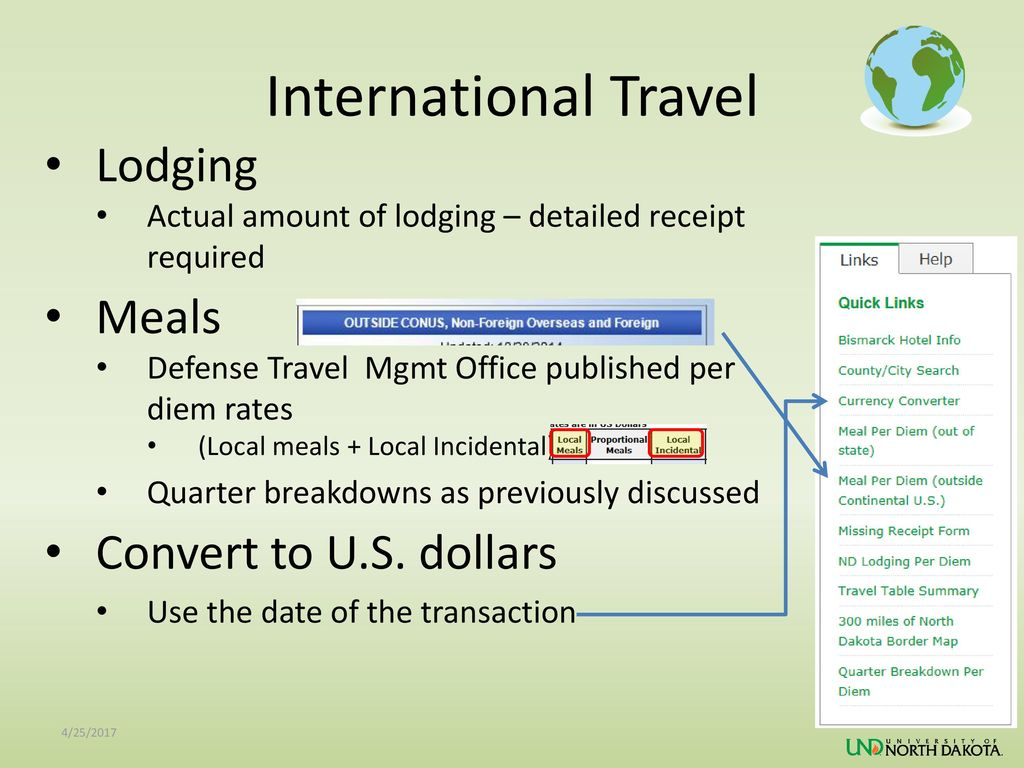 International Travel Lodging Meals Convert to U.S. dollars