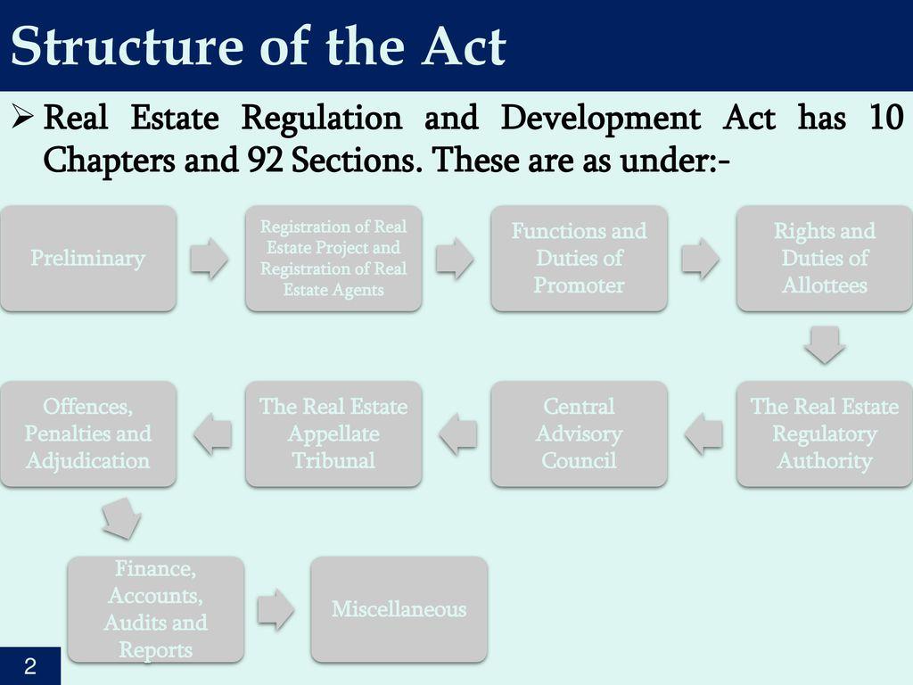Real Estate (Regulation & Development) Act, ppt download
