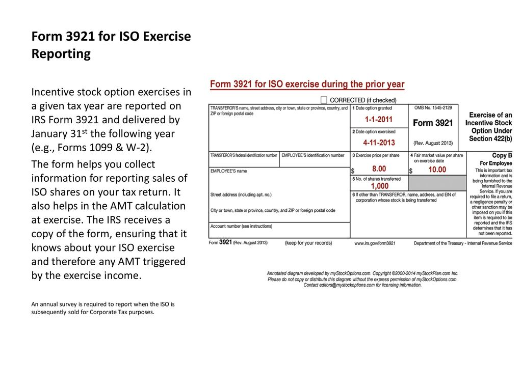 Exercise stock options w2