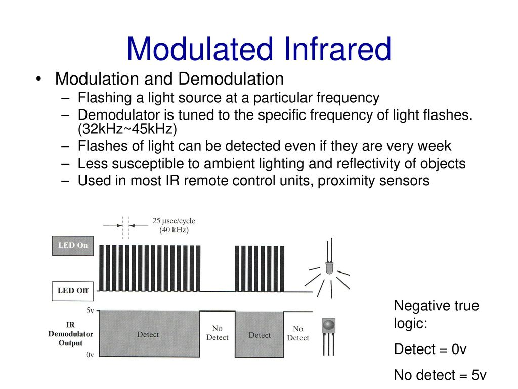 Introduction Industrial Robot Requires Sensory Feedback To Ppt Ir Led And Photo Diode Object Detection Circuit Diagram Modulated Infrared Modulation Demodulation