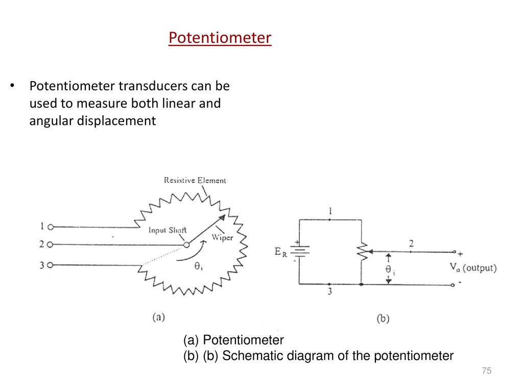 Introduction Industrial Robot Requires Sensory Feedback To Ppt Linear Resistance Meter Circuit Potentiometer Transducers Can Be Used Measure Both And Angular Displacement