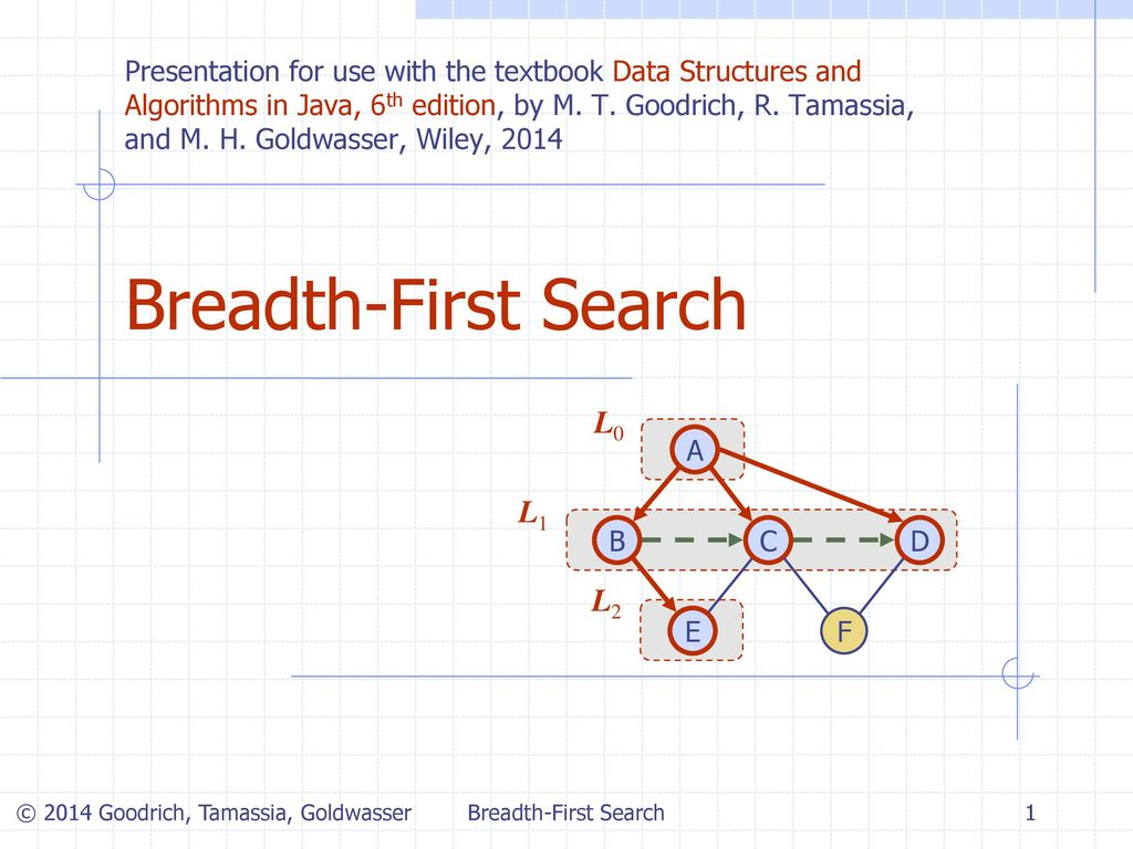 Breadth-First Search L0 L1 L2 - ppt download