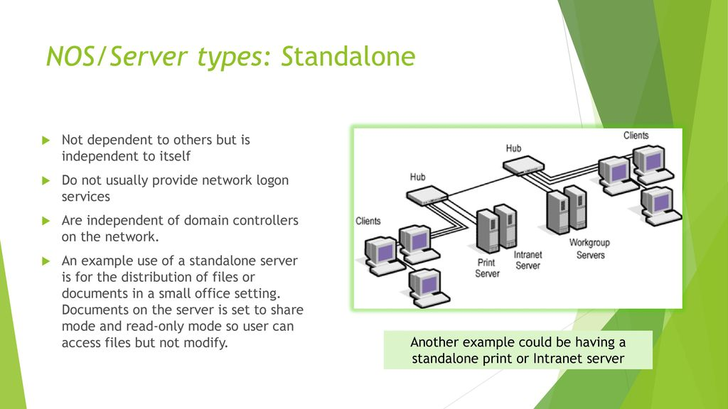NOS%2FServer+types%3A+Standalone unit 27 network operating systems ppt video online download