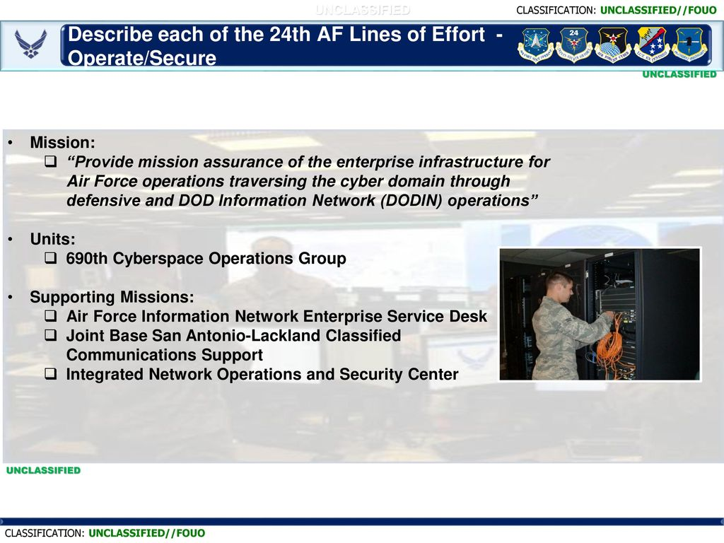 Awesome 4D Cyberspace Operations Mission Types Cscs Iqt Unclassified Download Free Architecture Designs Embacsunscenecom