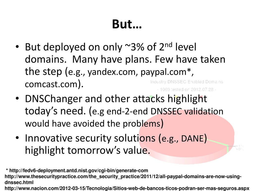 DNSSEC Implementation Considerations and Risk Analysis - ppt